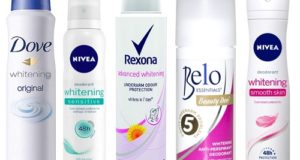 Best Deodorants for Underarm whitening in India