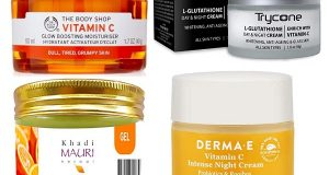 Best Vitamin C Creams in India